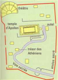 Delphes: plan du sanctuaire d'Apollon
