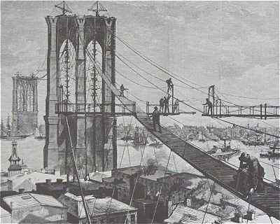New-York: construction du Brooklyn Bridge en 1877